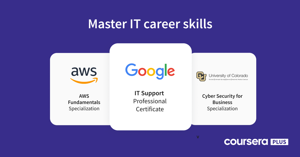 Coursera Plus banner featuring AWS, Google, and University of Colorado courses highlighting IT career-advancing content