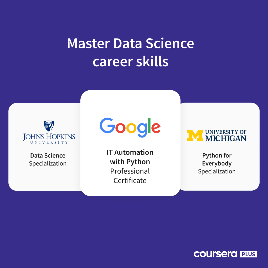 Coursera Plus banner featuring Johns Hopkins University, Google, and University of Michigan courses highlighting data science career-advancing content
