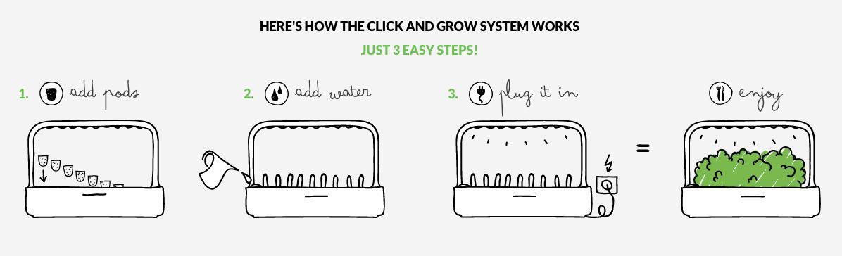 Click & Grow instruction